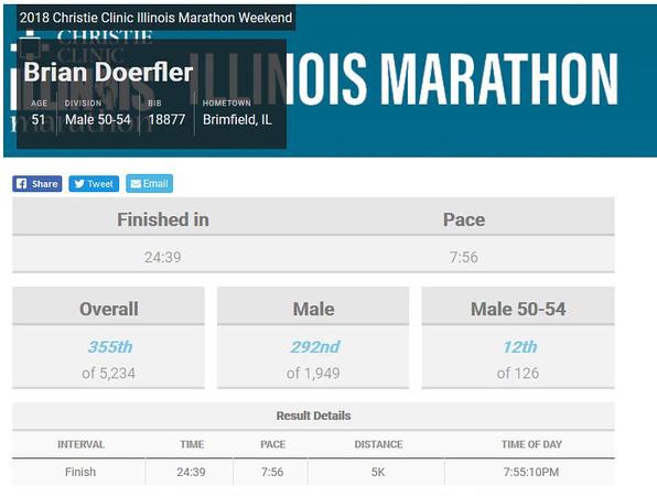 Illinois Marathon I-Challenge Half 5K April 2018